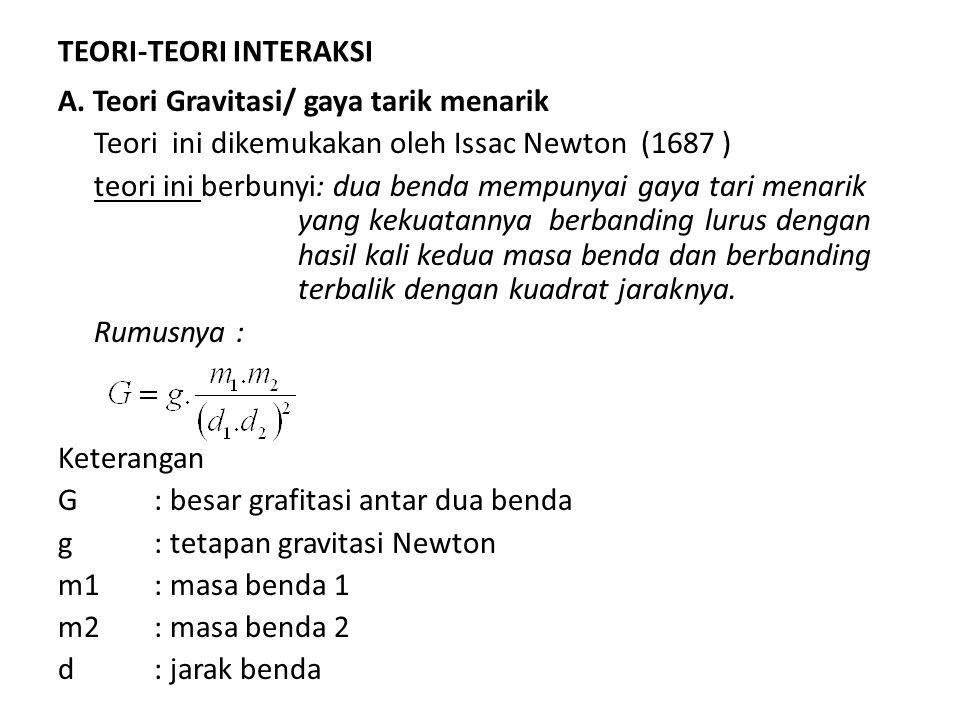 TEORI-TEORI INTERAKSI
