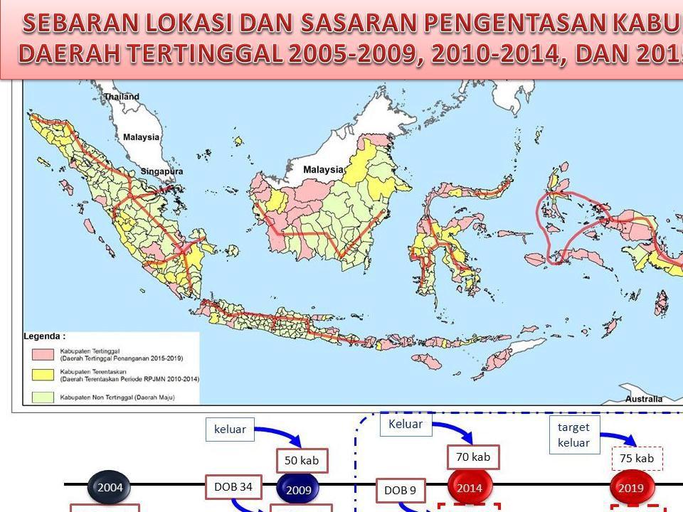 SEBARAN LOKASI DAN SASARAN PENGENTASAN KABUPATEN DAERAH TERTINGGAL 2005-2009, 2010-2014, DAN 2015-2019