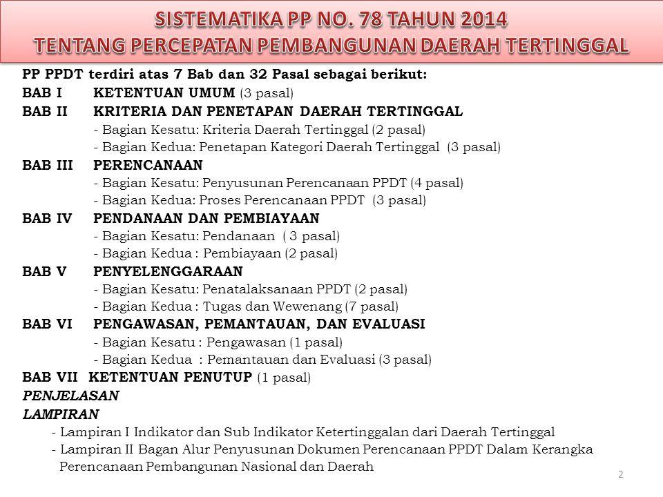 SISTEMATIKA PP NO. 78 TAHUN 2014
