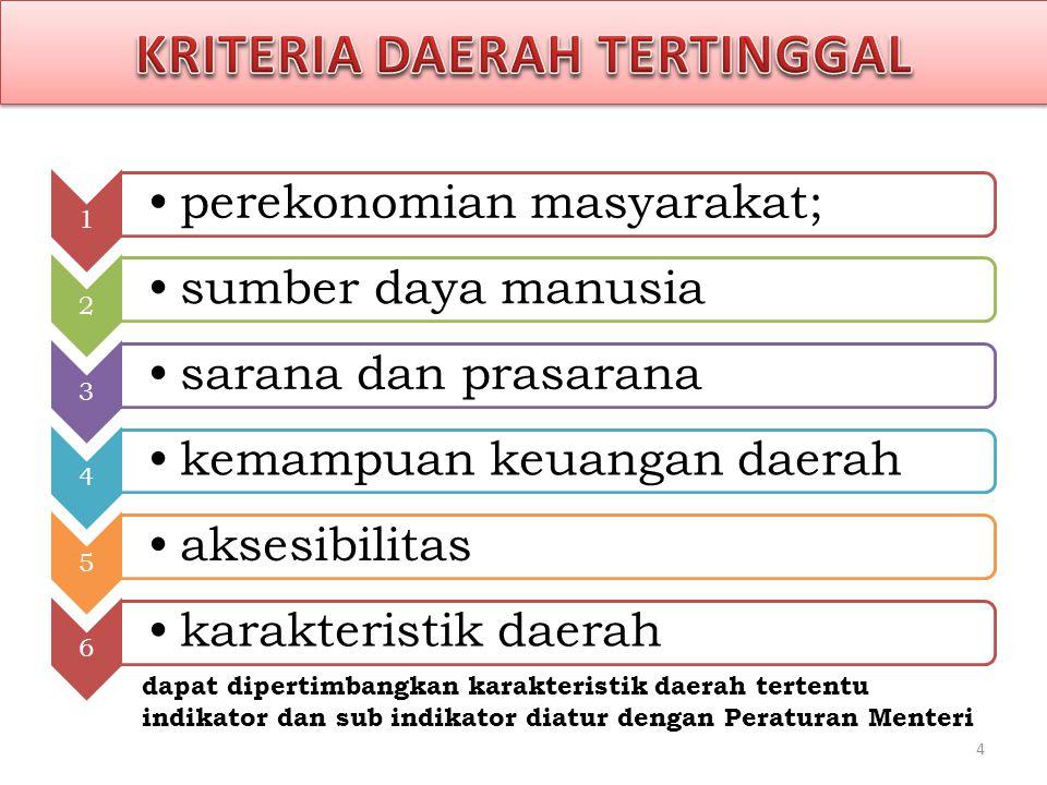 KRITERIA DAERAH TERTINGGAL