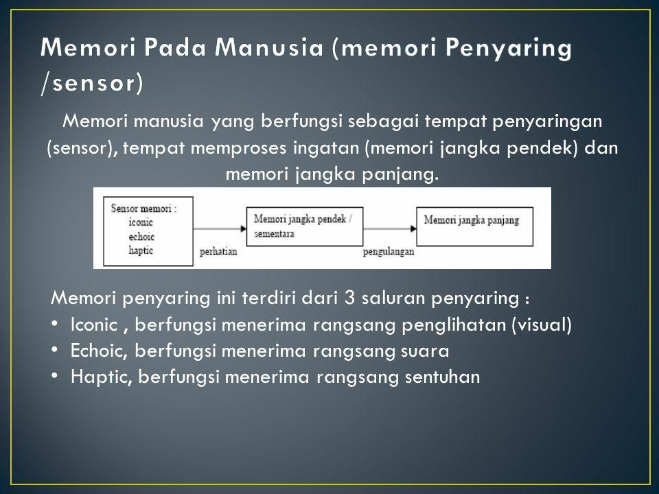 Memori Pada Manusia (memori Penyaring /sensor)