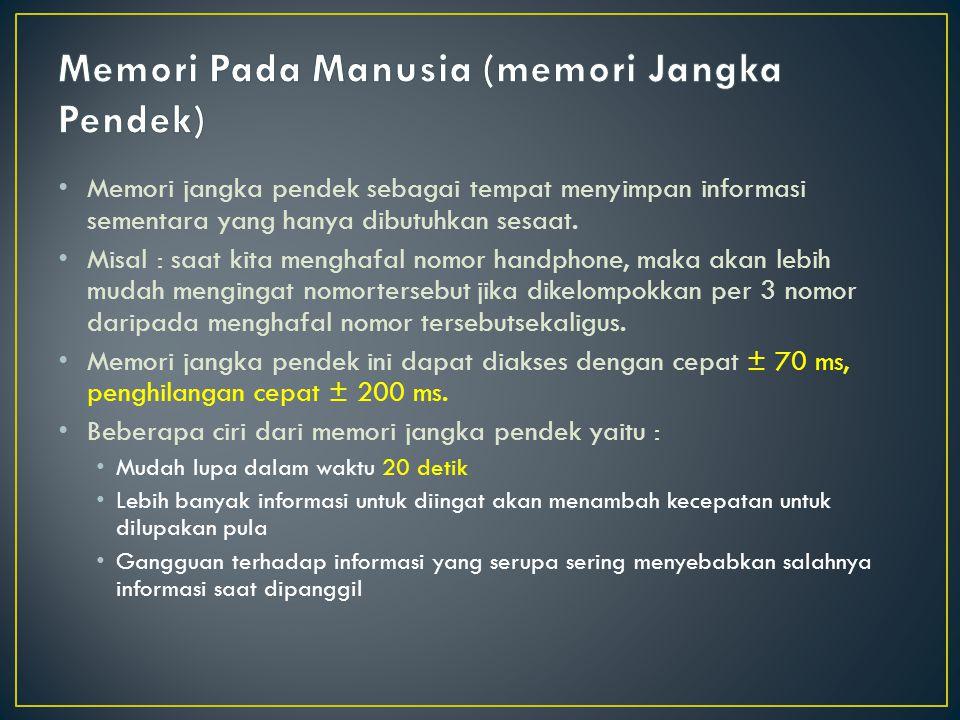 Memori Pada Manusia (memori Jangka Pendek)