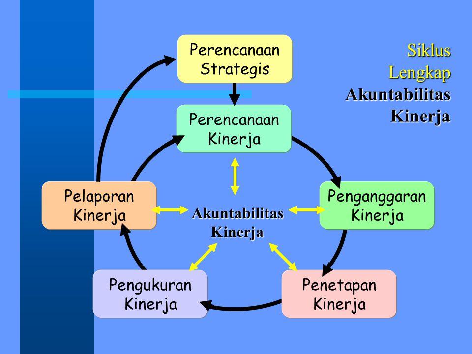 Siklus Lengkap Akuntabilitas Kinerja Perencanaan Strategis Perencanaan