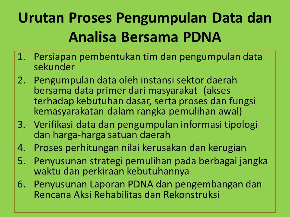 Urutan Proses Pengumpulan Data dan Analisa Bersama PDNA
