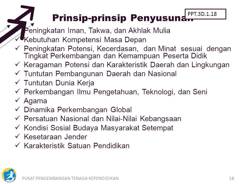 Prinsip-prinsip Penyusunan