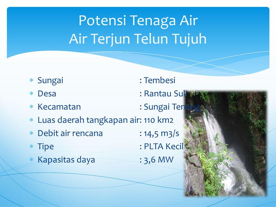 Potensi Tenaga Air Air Terjun Telun Tujuh