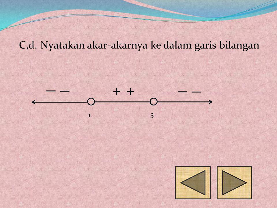 C,d. Nyatakan akar-akarnya ke dalam garis bilangan