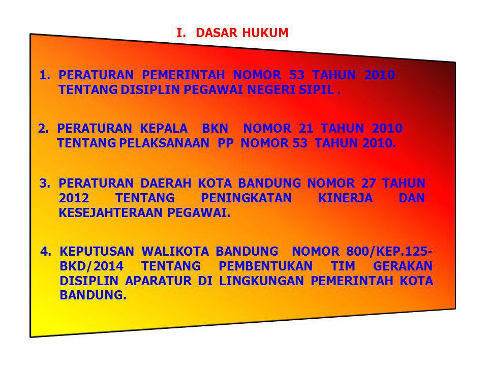 I. DASAR HUKUM 1. PERATURAN PEMERINTAH NOMOR 53 TAHUN 2010 TENTANG DISIPLIN PEGAWAI NEGERI SIPIL .