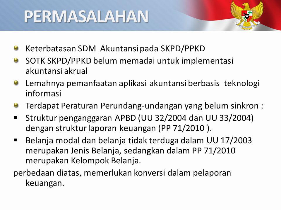PERMASALAHAN Keterbatasan SDM Akuntansi pada SKPD/PPKD