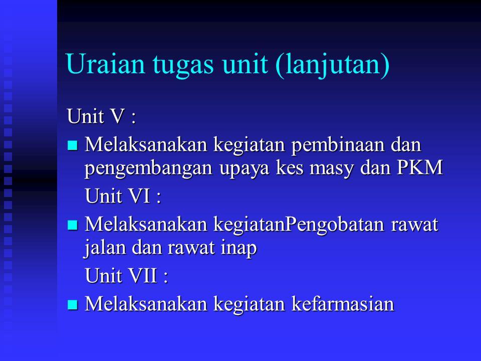 Uraian tugas unit (lanjutan)