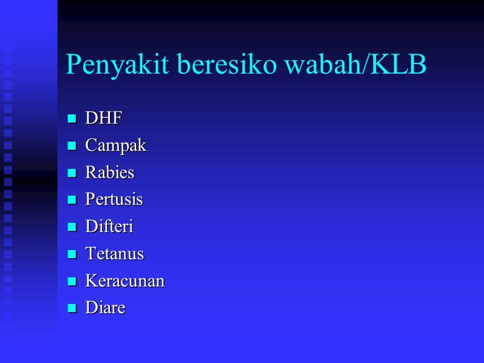 Penyakit beresiko wabah/KLB