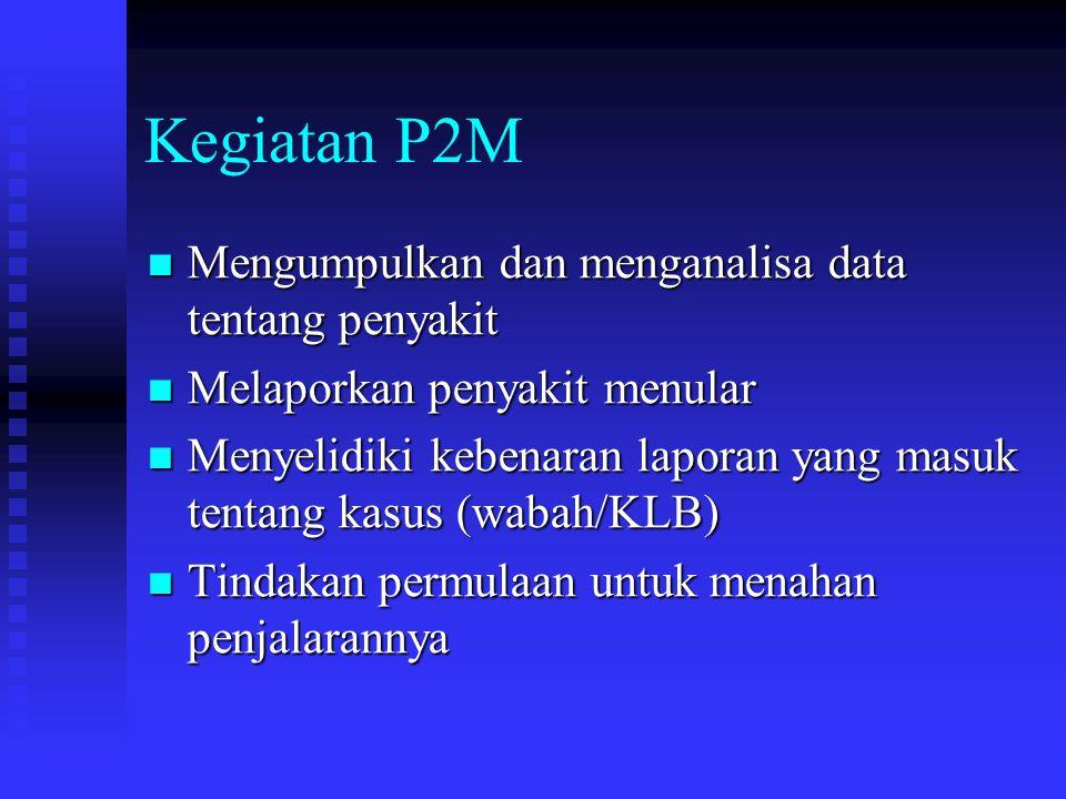 Kegiatan P2M Mengumpulkan dan menganalisa data tentang penyakit