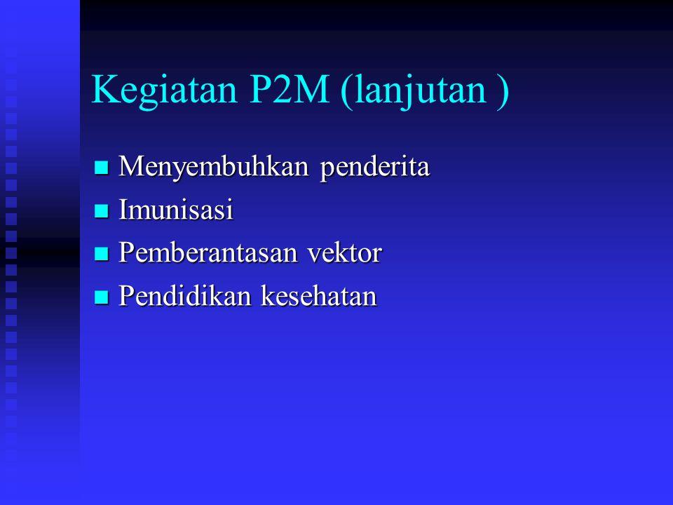 Kegiatan P2M (lanjutan )