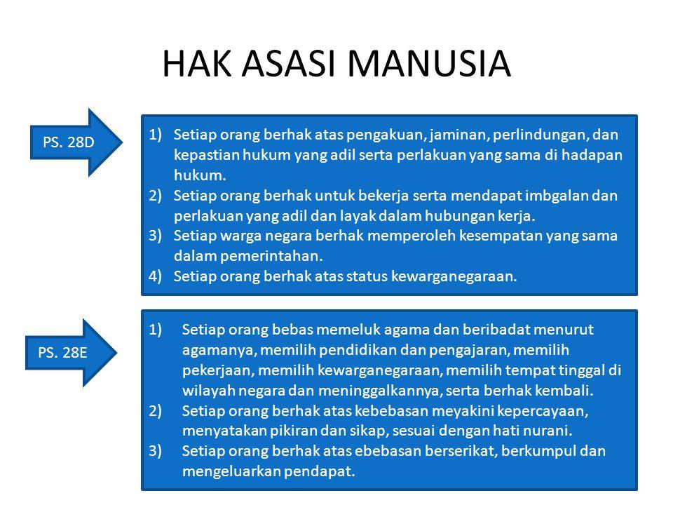 HAK ASASI MANUSIA PS. 28D.