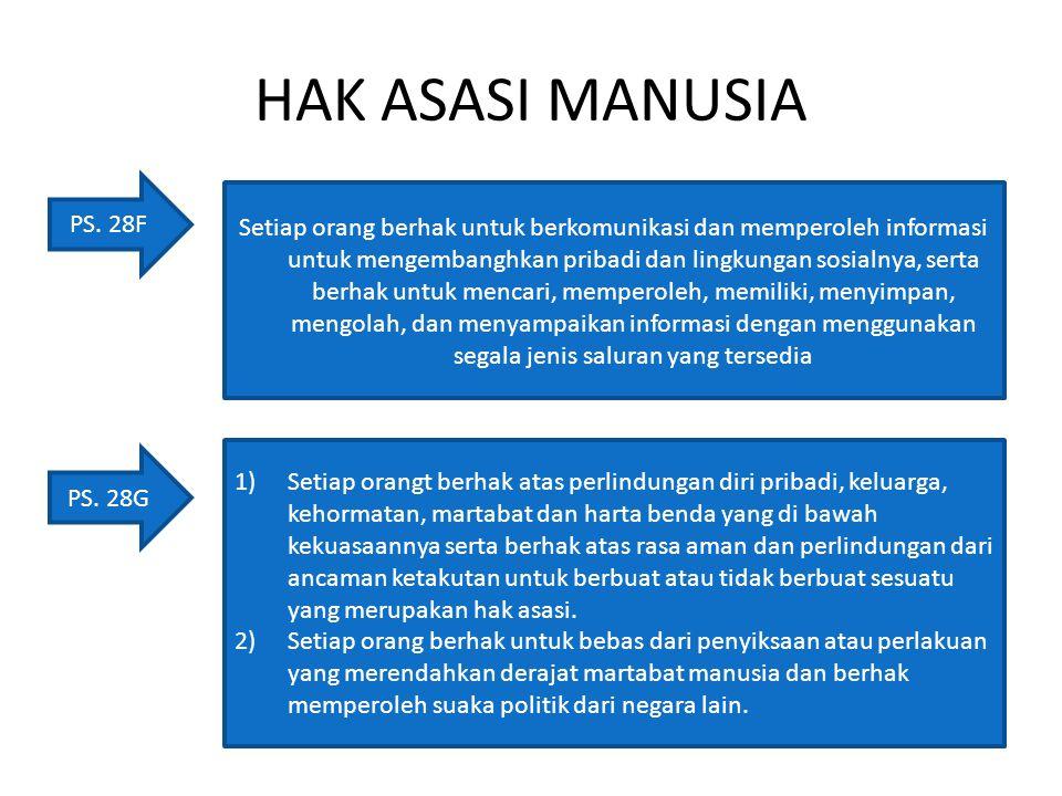 HAK ASASI MANUSIA PS. 28F.