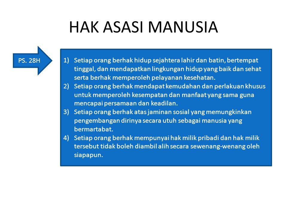 HAK ASASI MANUSIA PS. 28H.