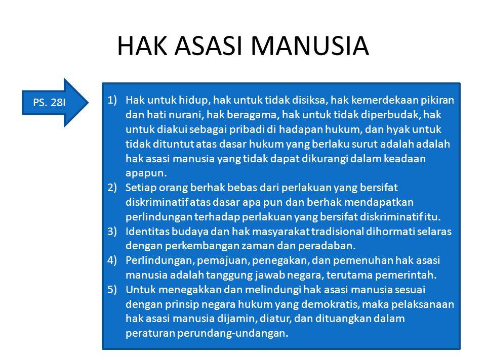 HAK ASASI MANUSIA PS. 28I.