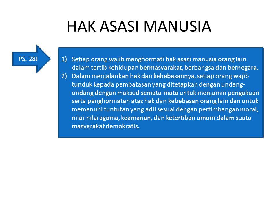 HAK ASASI MANUSIA PS. 28J.