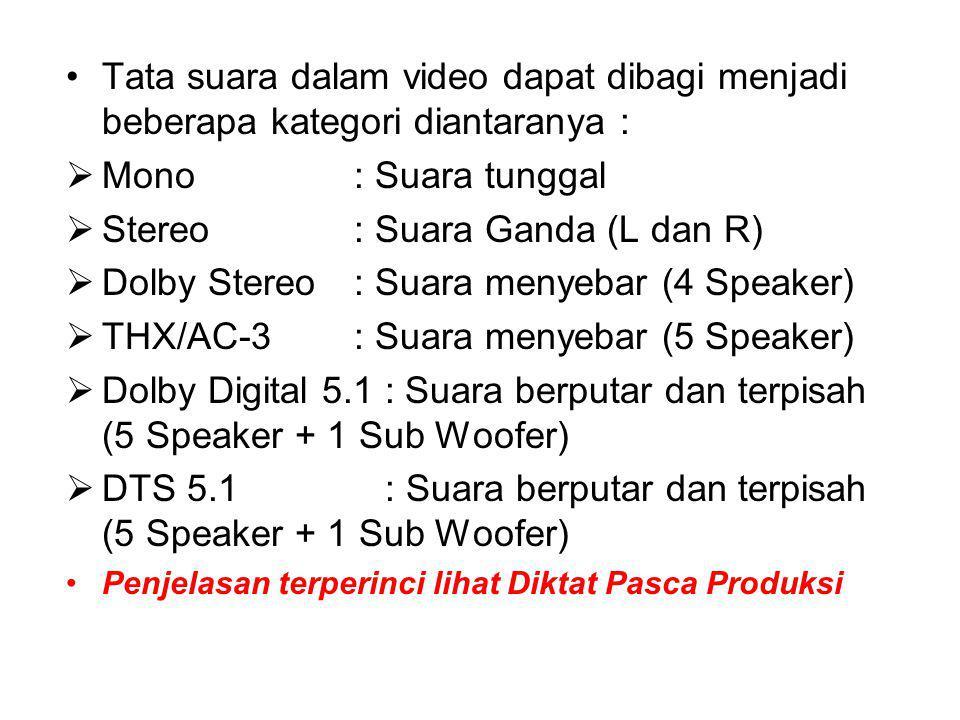 Stereo : Suara Ganda (L dan R)