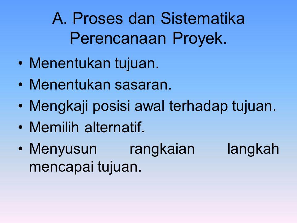 A. Proses dan Sistematika Perencanaan Proyek.