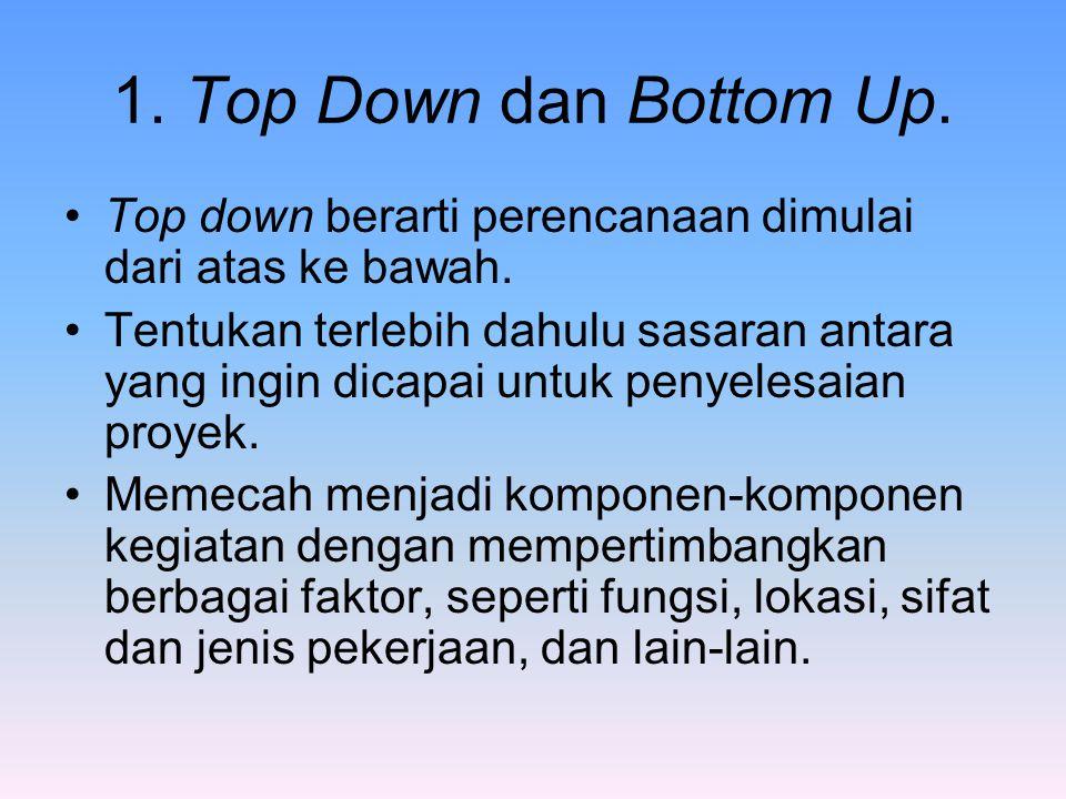 1. Top Down dan Bottom Up. Top down berarti perencanaan dimulai dari atas ke bawah.