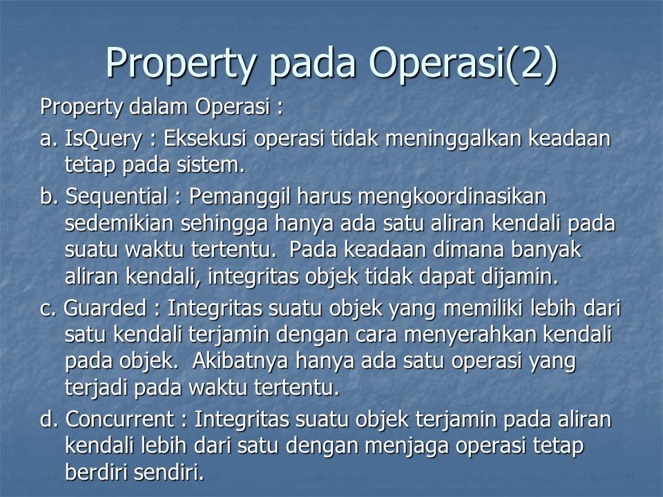 Property pada Operasi(2)