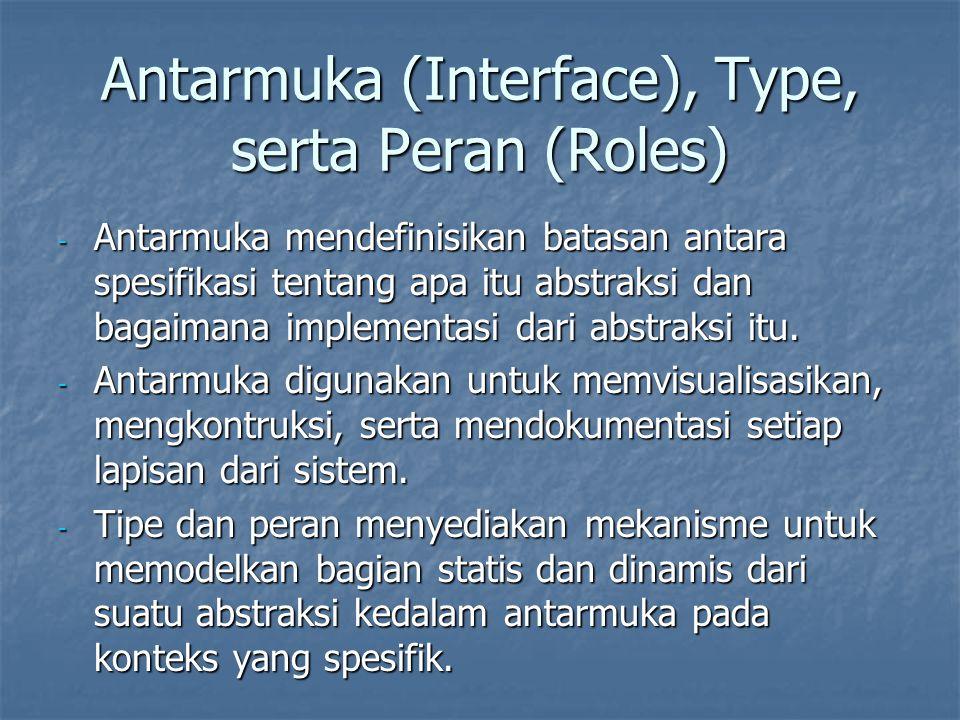 Antarmuka (Interface), Type, serta Peran (Roles)