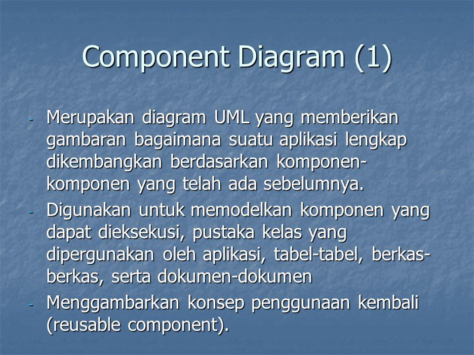 Component Diagram (1)