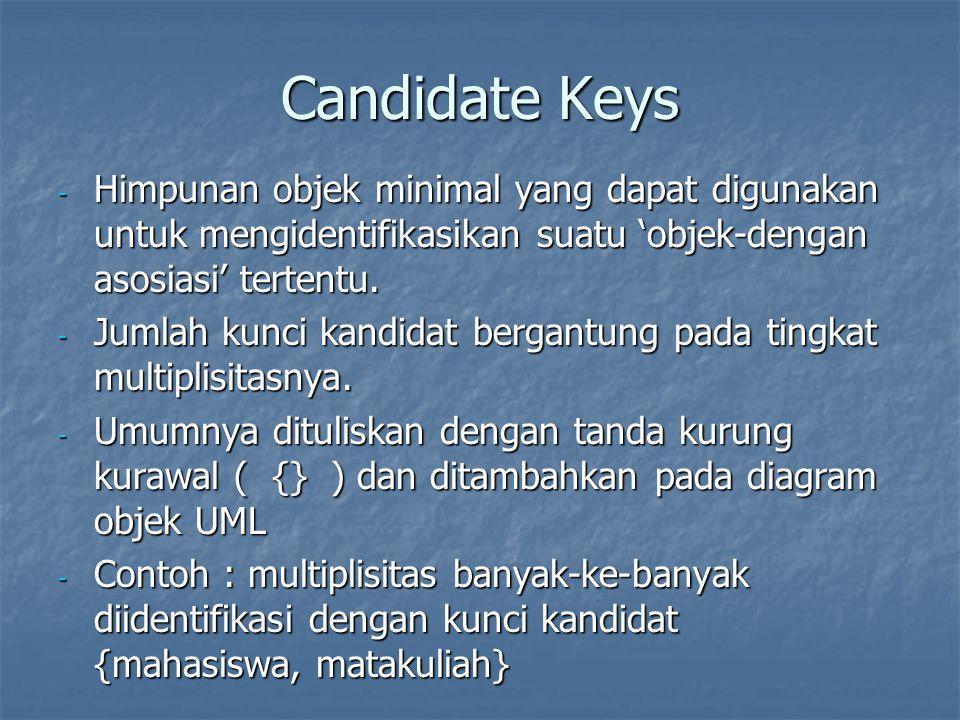 Candidate Keys Himpunan objek minimal yang dapat digunakan untuk mengidentifikasikan suatu 'objek-dengan asosiasi' tertentu.