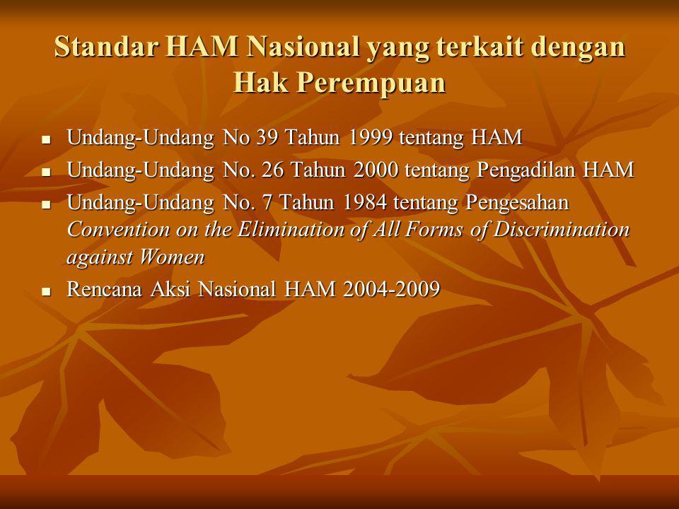 Standar HAM Nasional yang terkait dengan Hak Perempuan