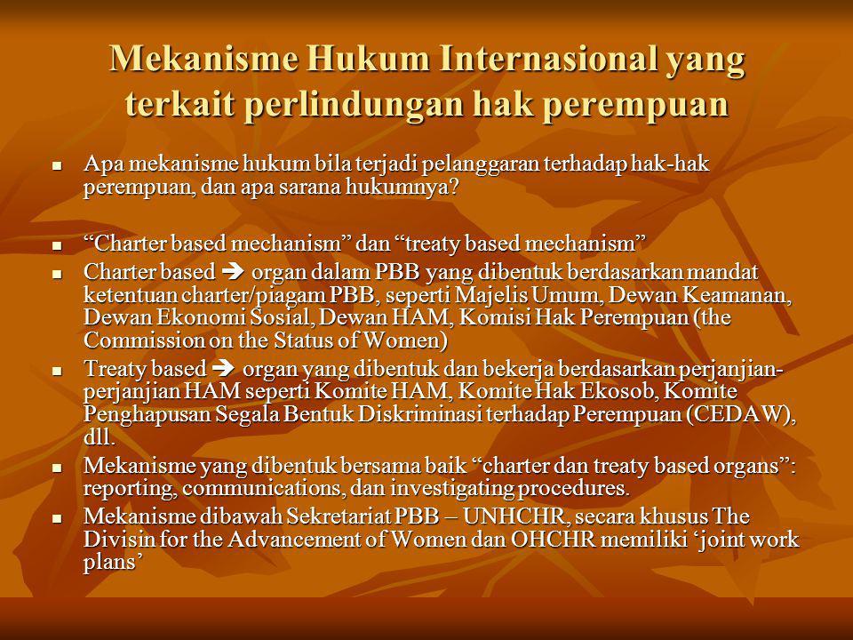 Mekanisme Hukum Internasional yang terkait perlindungan hak perempuan