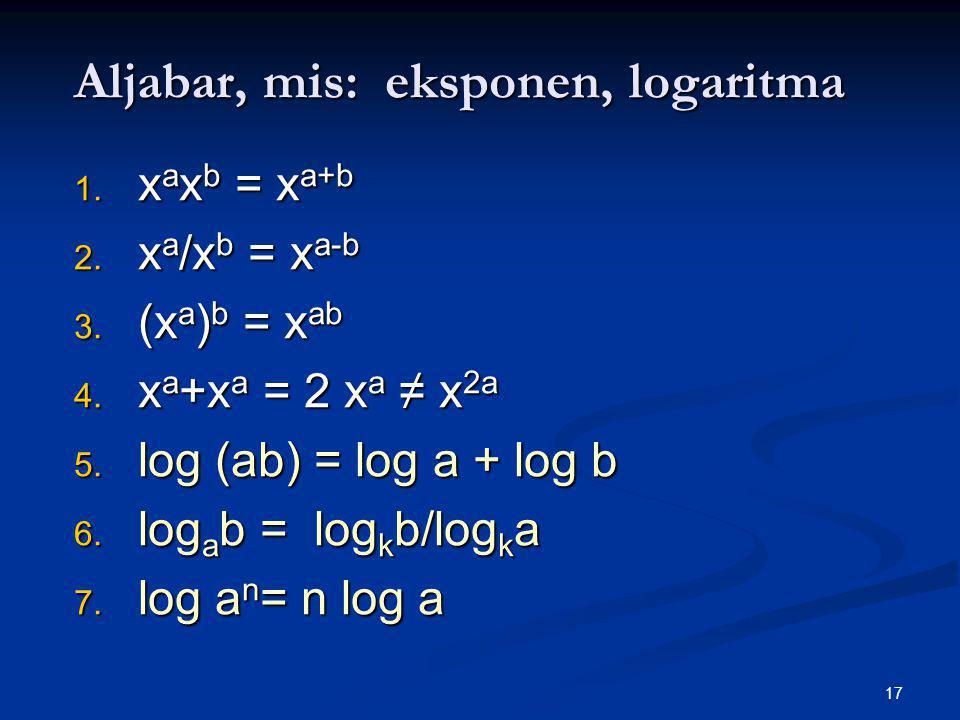 Aljabar, mis: eksponen, logaritma