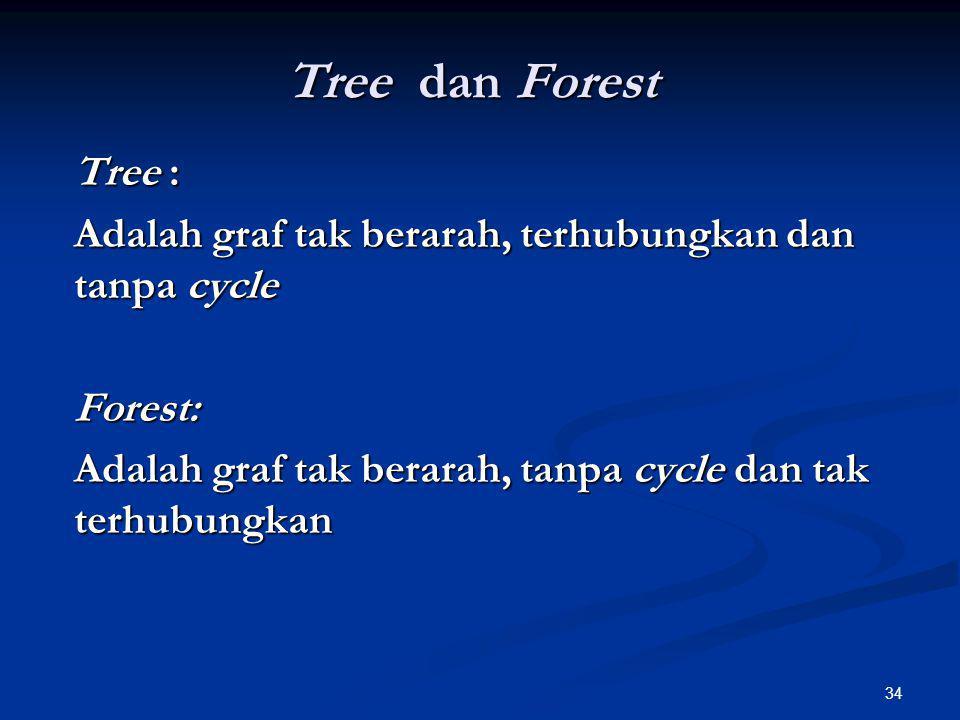 Tree dan Forest Tree : Adalah graf tak berarah, terhubungkan dan tanpa cycle.