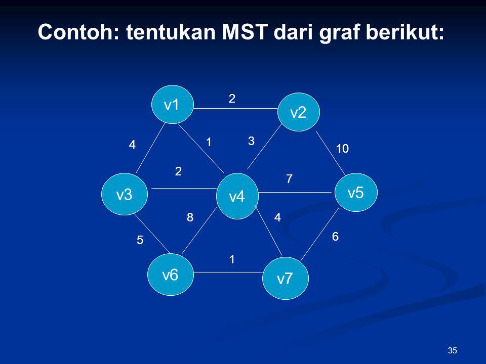 Contoh: tentukan MST dari graf berikut: