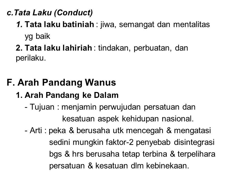 F. Arah Pandang Wanus c.Tata Laku (Conduct)
