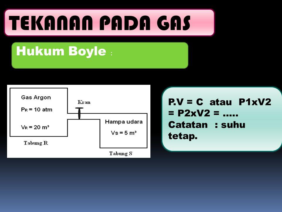 TEKANAN PADA GAS Hukum Boyle : P.V = C atau P1xV2 = P2xV2 = …..