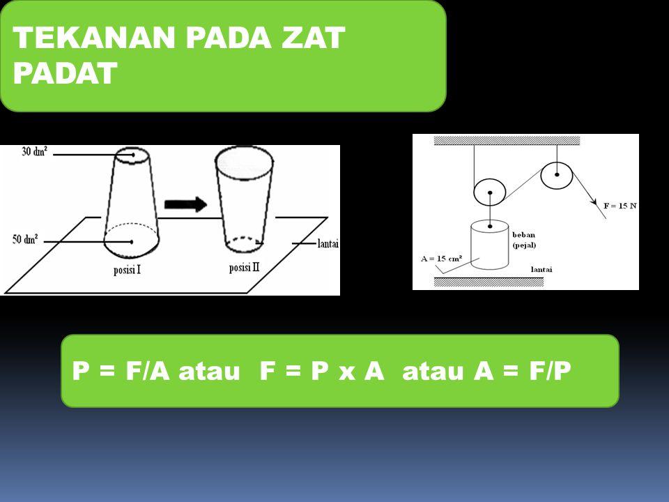 TEKANAN PADA ZAT PADAT P = F/A atau F = P x A atau A = F/P