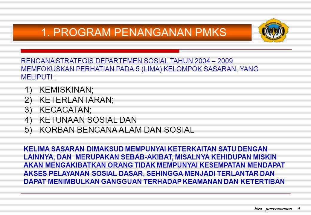 1. PROGRAM PENANGANAN PMKS
