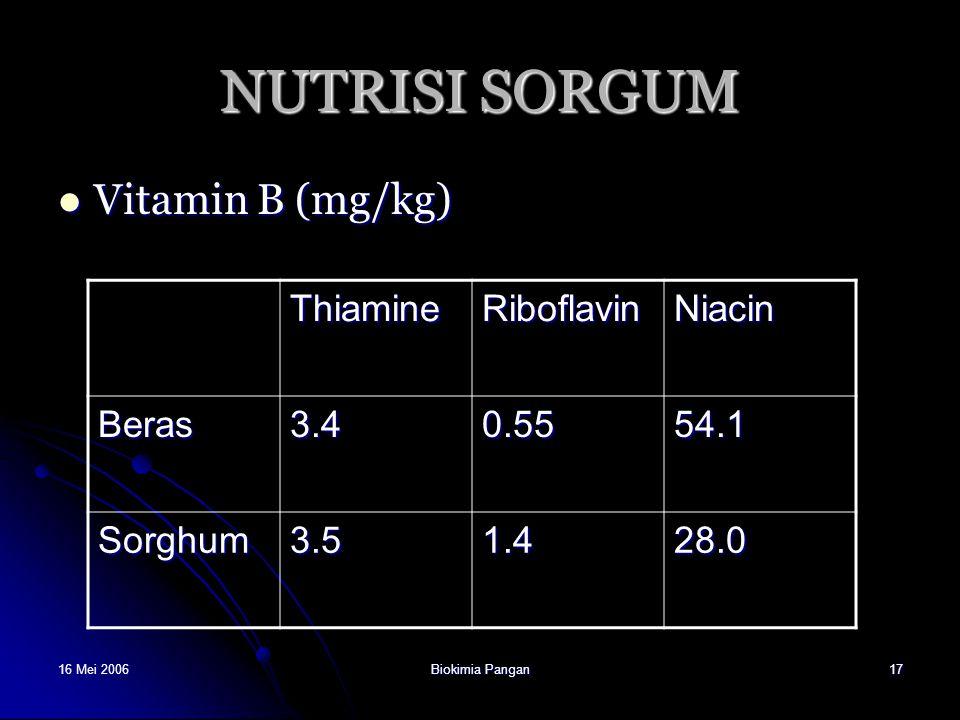 NUTRISI SORGUM Vitamin B (mg/kg) Thiamine Riboflavin Niacin Beras 3.4