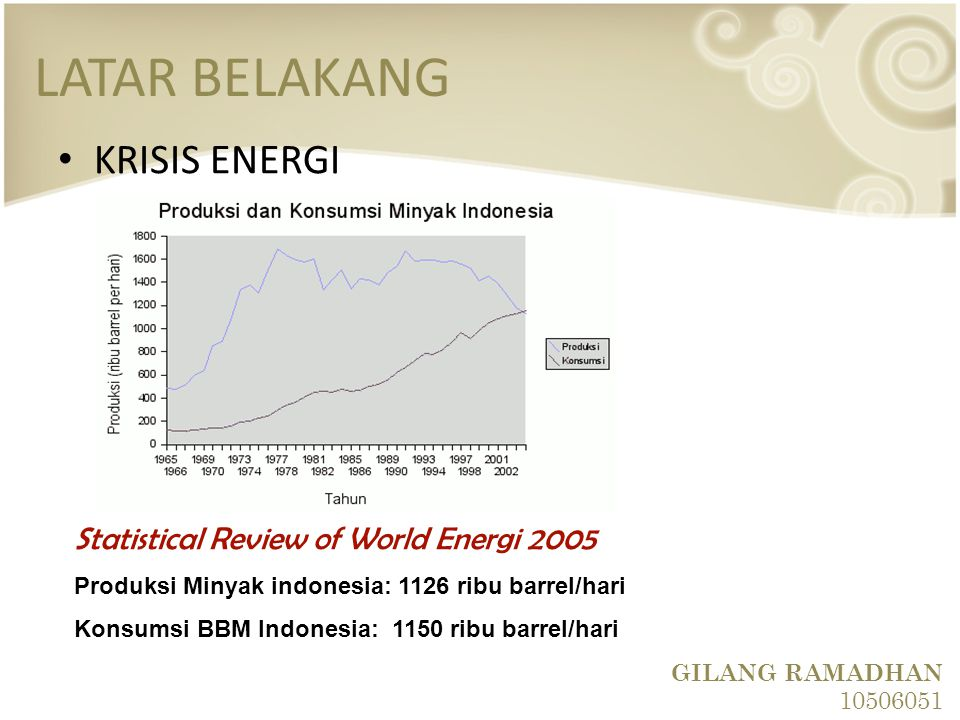 LATAR BELAKANG KRISIS ENERGI Statistical Review of World Energi 2005