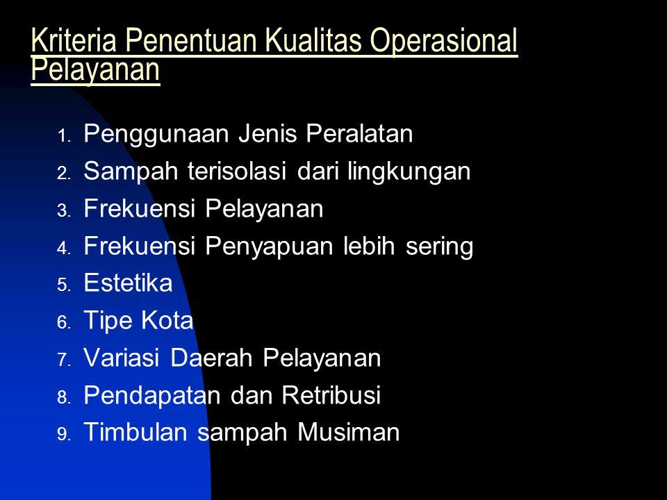 Kriteria Penentuan Kualitas Operasional Pelayanan
