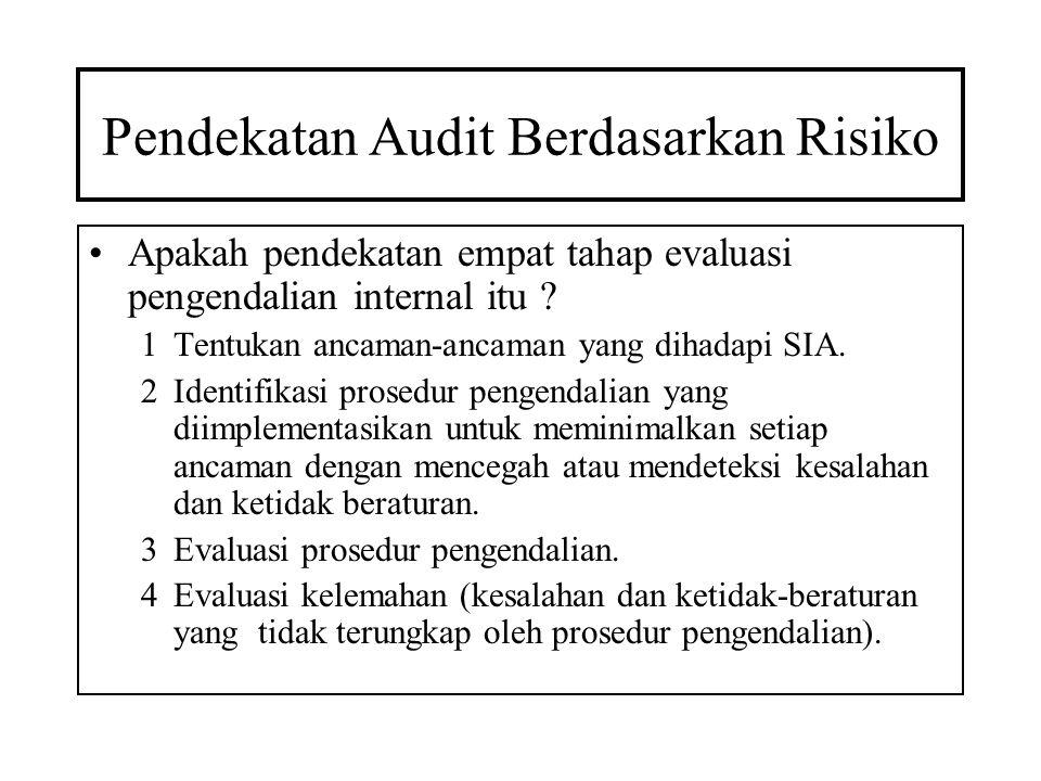 Pendekatan Audit Berdasarkan Risiko