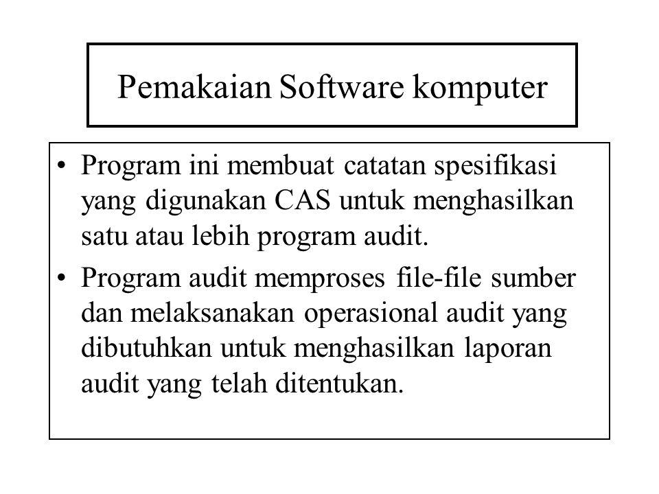 Pemakaian Software komputer