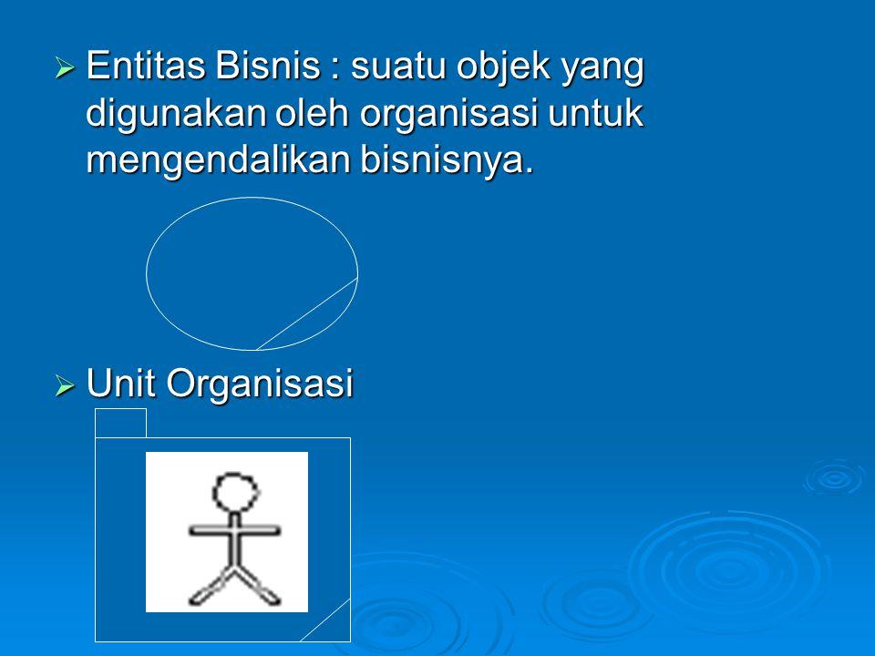 Entitas Bisnis : suatu objek yang digunakan oleh organisasi untuk mengendalikan bisnisnya.