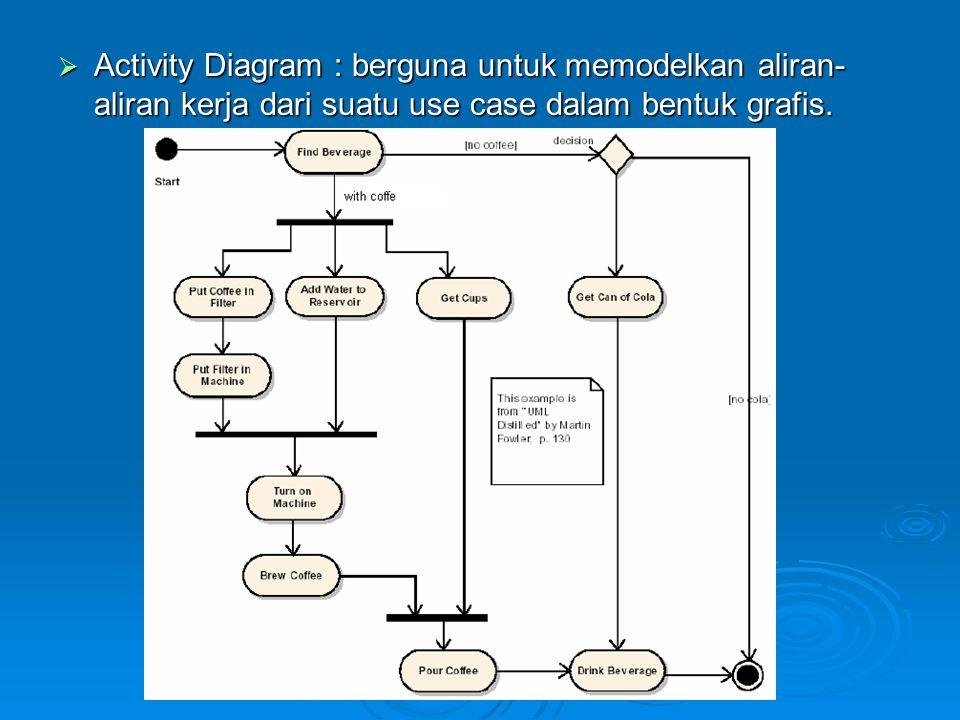 Activity Diagram : berguna untuk memodelkan aliran-aliran kerja dari suatu use case dalam bentuk grafis.