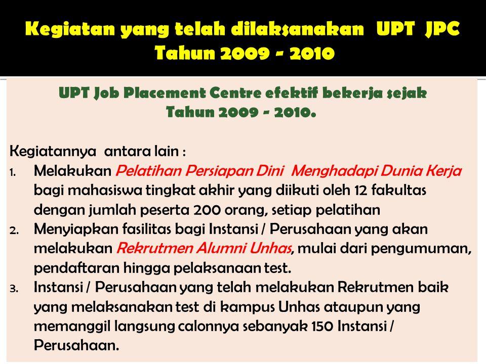 Kegiatan yang telah dilaksanakan UPT JPC Tahun 2009 - 2010