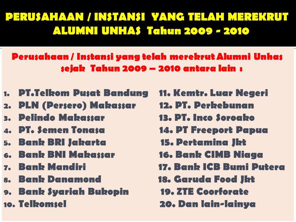 PERUSAHAAN / INSTANSI YANG TELAH MEREKRUT ALUMNI UNHAS Tahun 2009 - 2010