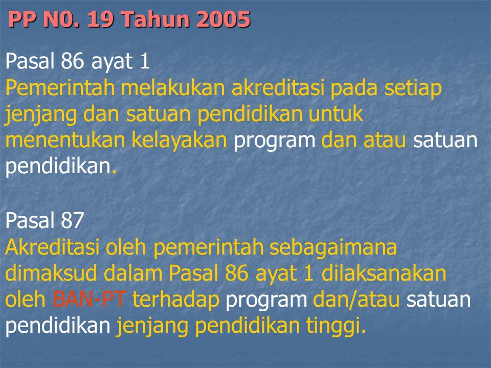 PP N0. 19 Tahun 2005