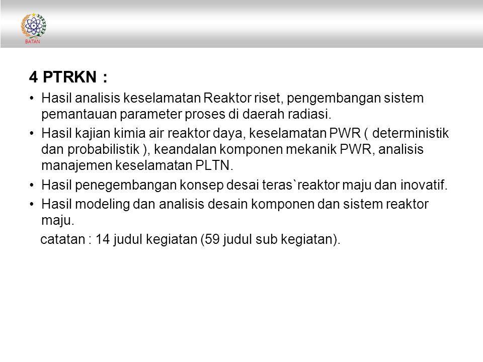 4 PTRKN : Hasil analisis keselamatan Reaktor riset, pengembangan sistem pemantauan parameter proses di daerah radiasi.