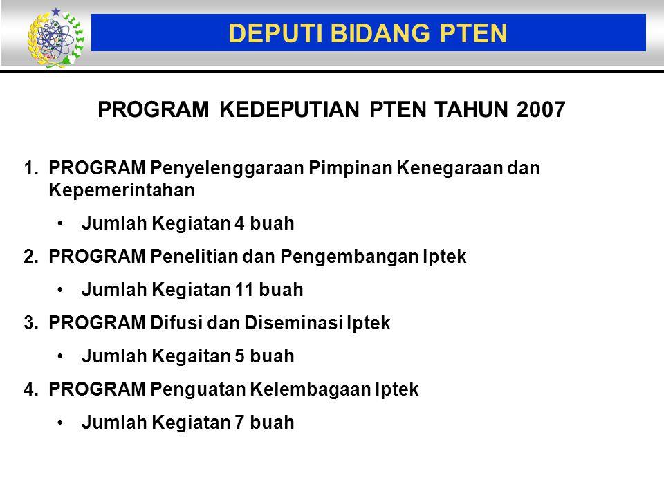 PROGRAM KEDEPUTIAN PTEN TAHUN 2007